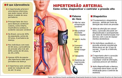 hiper1